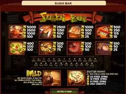 Game Review Sushi Bar