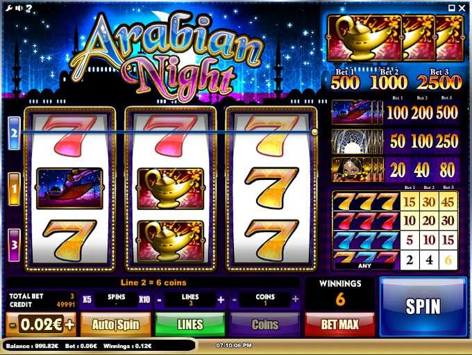 Game Review Arabian Night