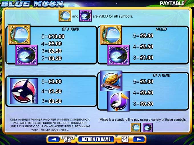 Game Review Blue Moon