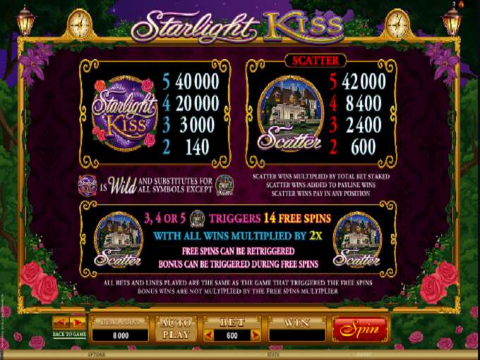 Game Review Starlight Kiss