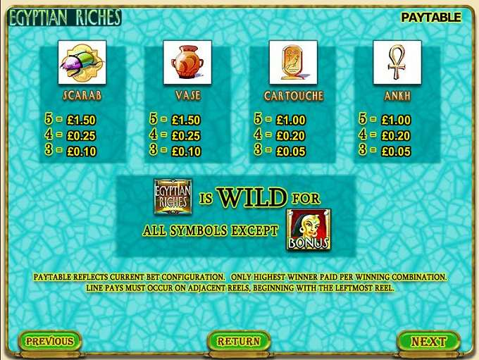Game Review Egyptian Riches
