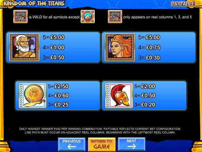 Game Review Kingdom of the Titans