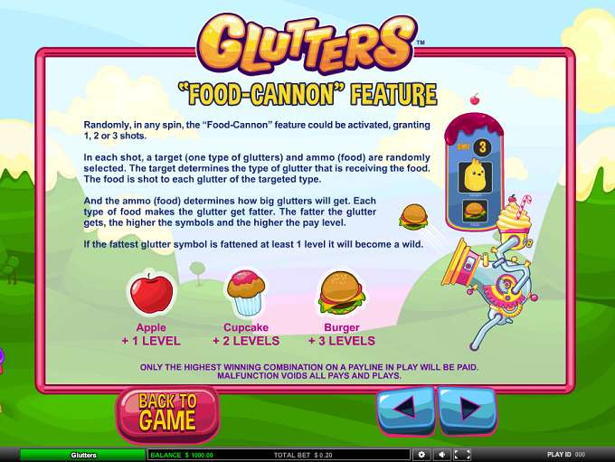 Game Review Glutters