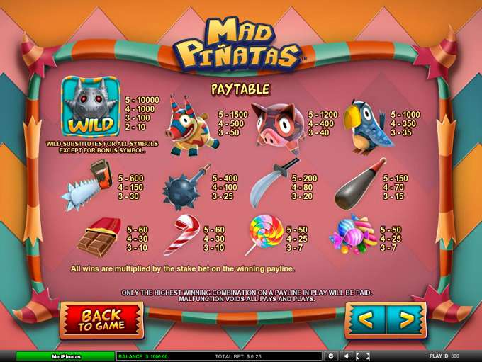 Game Review Mad Pinatas