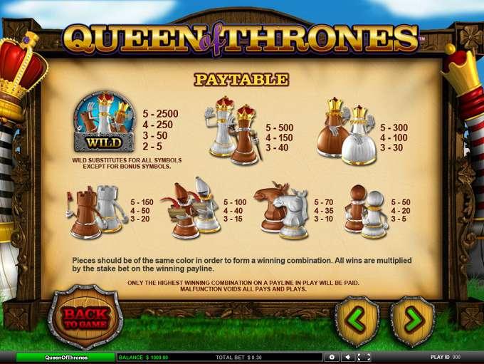 Game Review Queen of Thrones