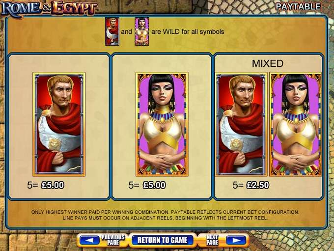 Game Review Rome & Egypt