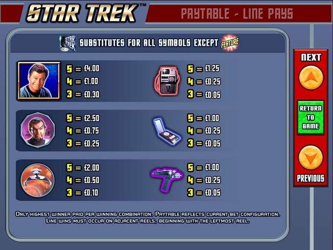 Game Review Star Trek Episode 1 - Red Alert