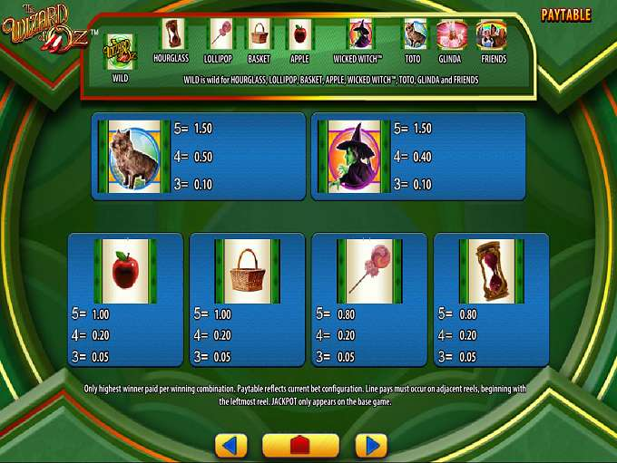 Game Review The Wizard of Oz - Ruby Slippers