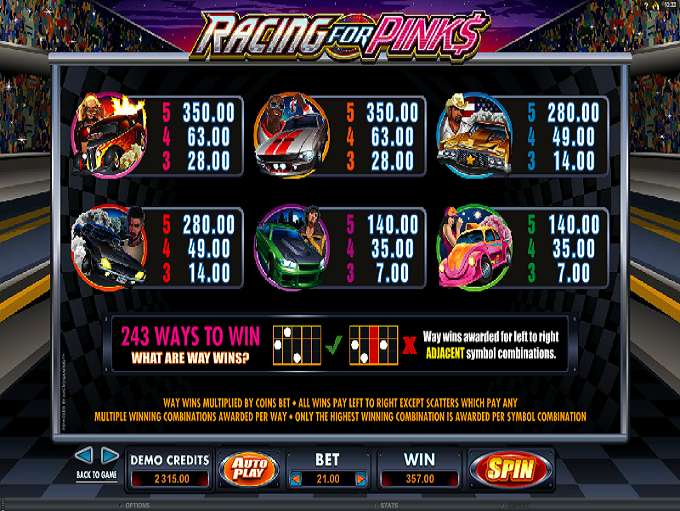 Game Review Racing for Pinks