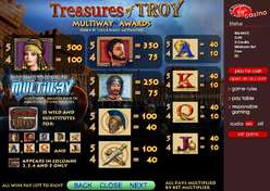 Game Review Treasures of Troy