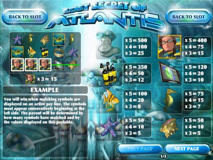 Game Review Lost Secret of Atlantis