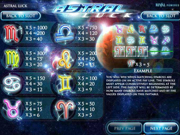 Game Review Astral Luck
