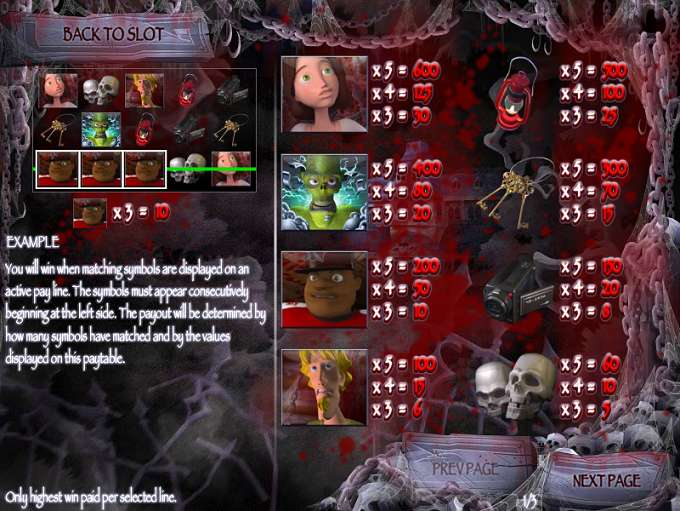Game Review Scary Rich 3