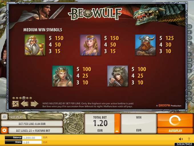 Game Review Beowulf