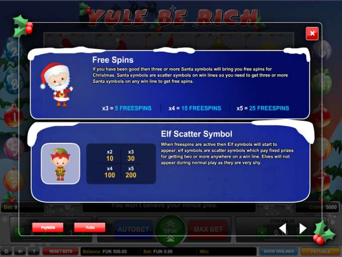 Game Review Yule Be Rich