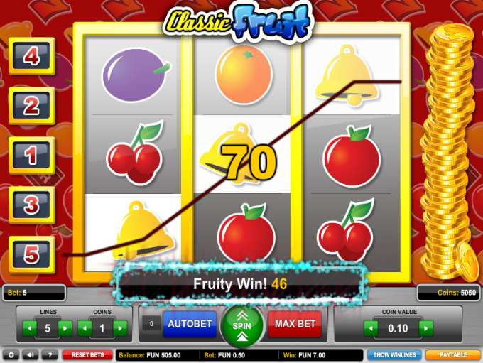 Game Review Classic Fruit