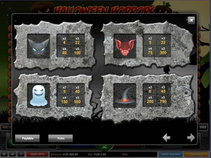 Game Review Halloween Horrors