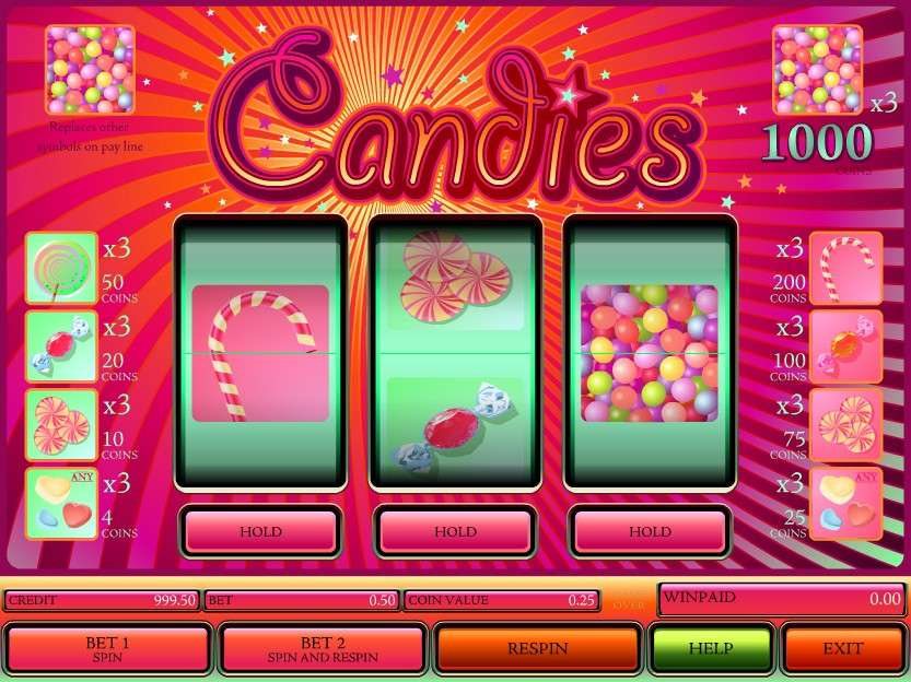 Game Review Candies