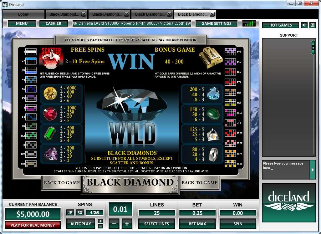 Game Review Black Diamond