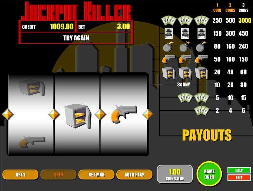 Game Review Jackpot Killer