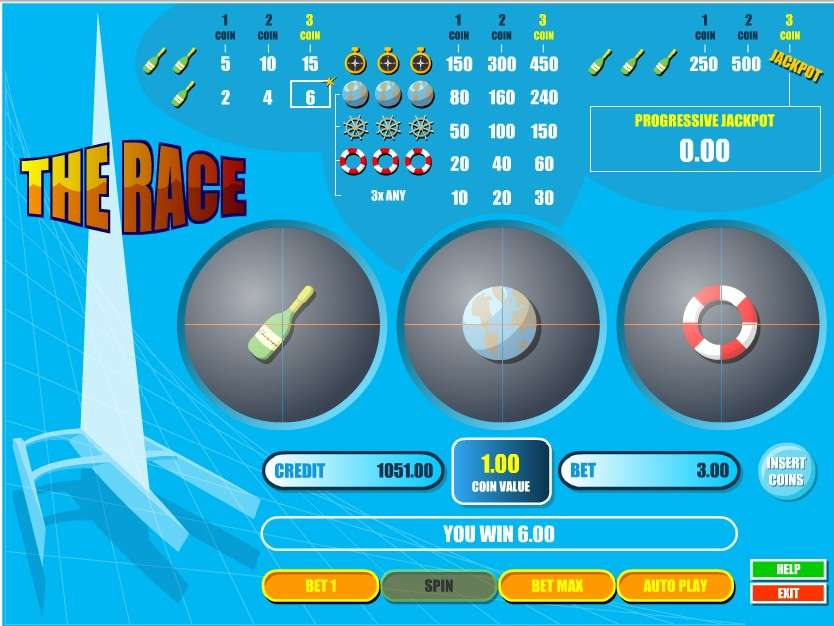 Game Review The Race