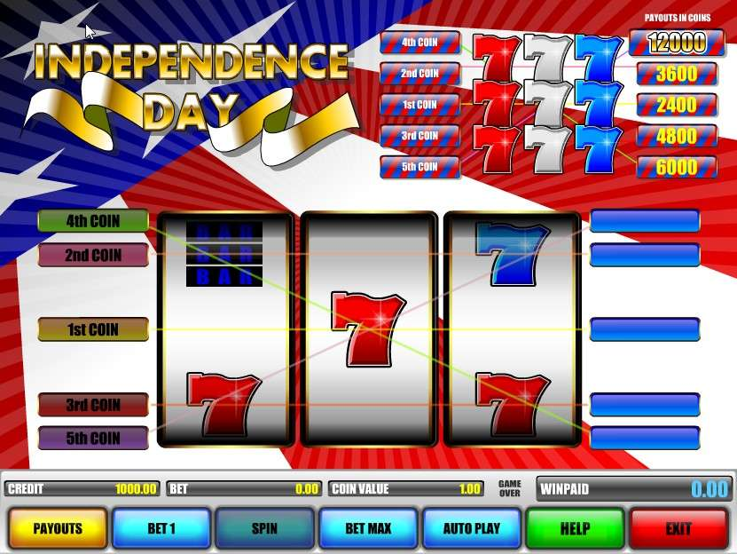 Game Review Independence Day