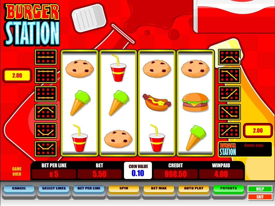 Game Review Burger Station