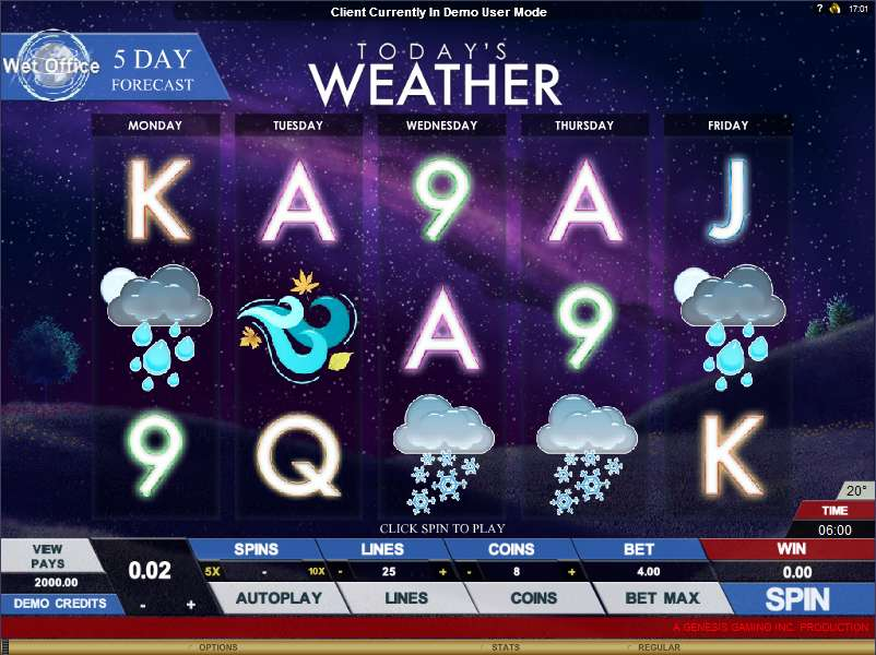 Game Review Today's Weather