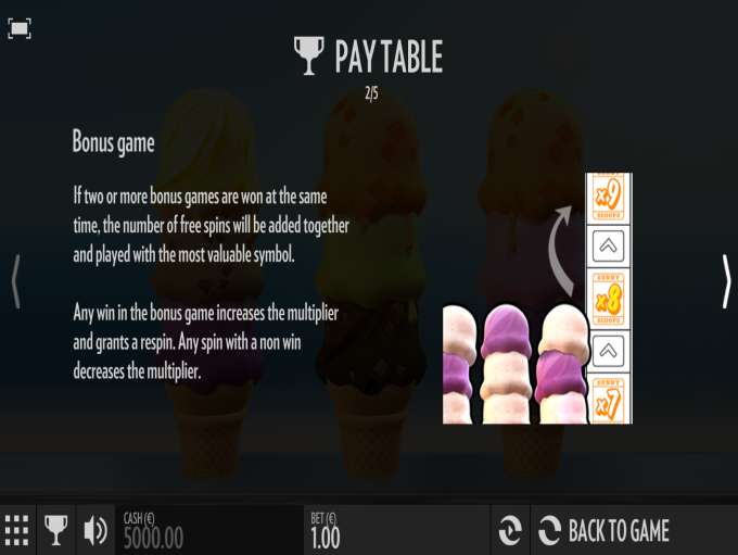 Game Review Sunny Scoops