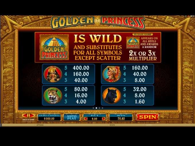 Game Review Golden Princess