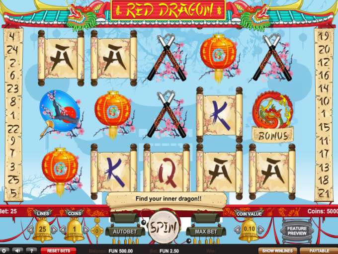 Game Review Red Dragon