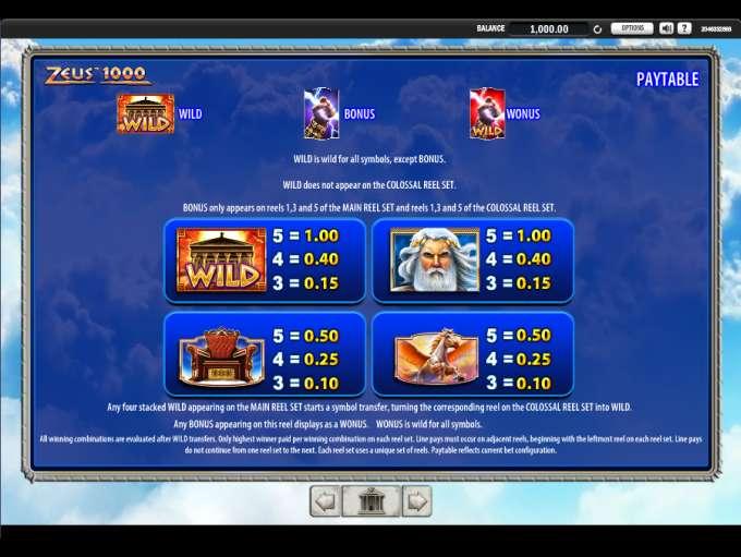 Game Review Zeus 1000