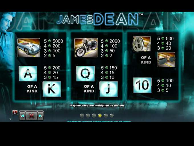 Game Review James Dean