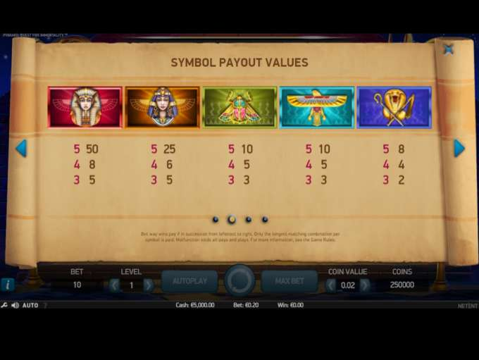 Game Review Pyramid: Quest for Immortality