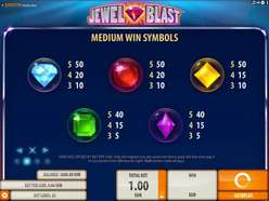 Game Review Jewel Blast