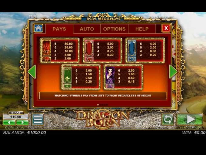 Game Review Dragon Born