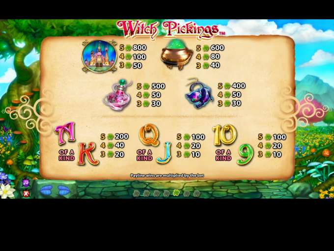 Game Review Witch Pickings