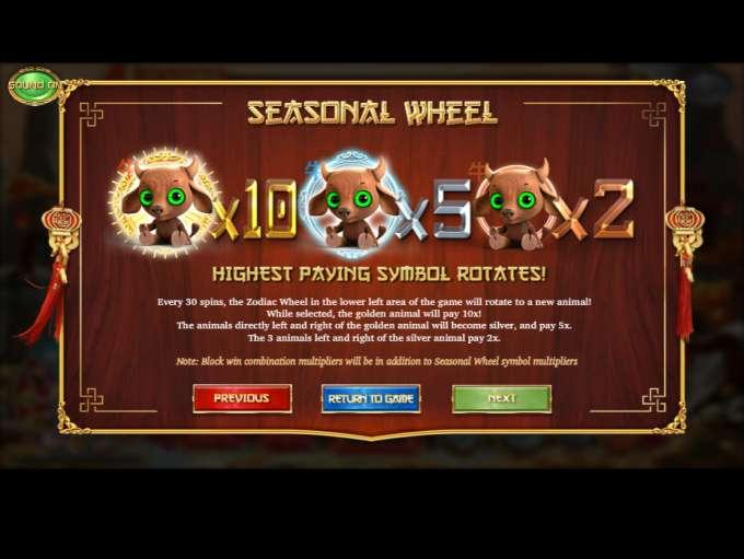 Game Review 4 Seasons