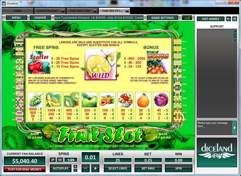 Game Review Fruit Slot