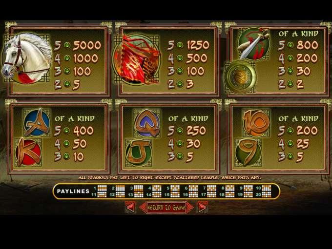Game Review Zhanshi