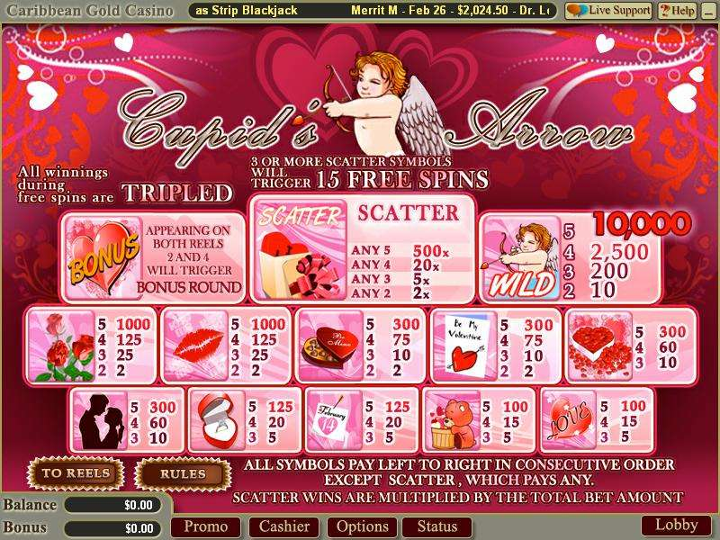 Game Review Cupid's Arrow