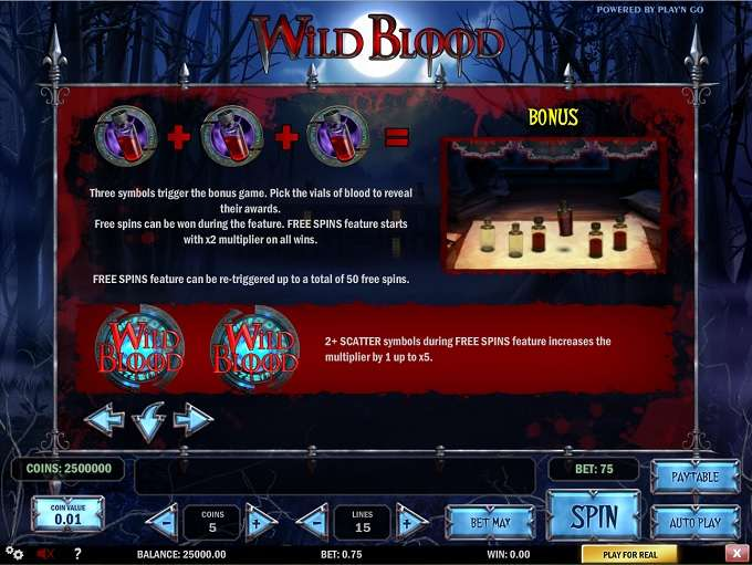 Game Review Wild Blood