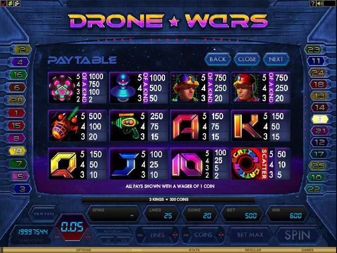 Game Review Drone Wars