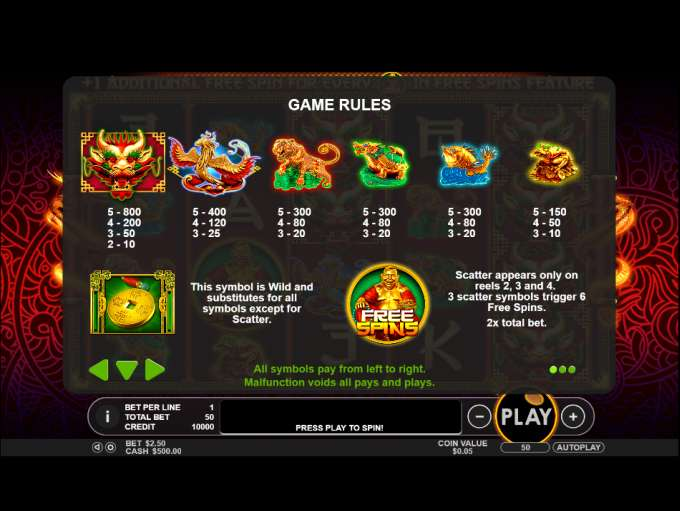 Game Review Lucky Dragons