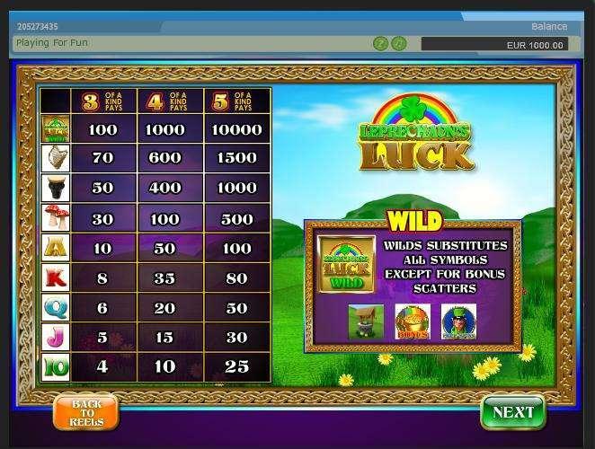 Game Review Leprechaun's Luck