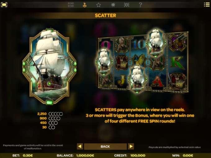 Game Review Skulls of Legend