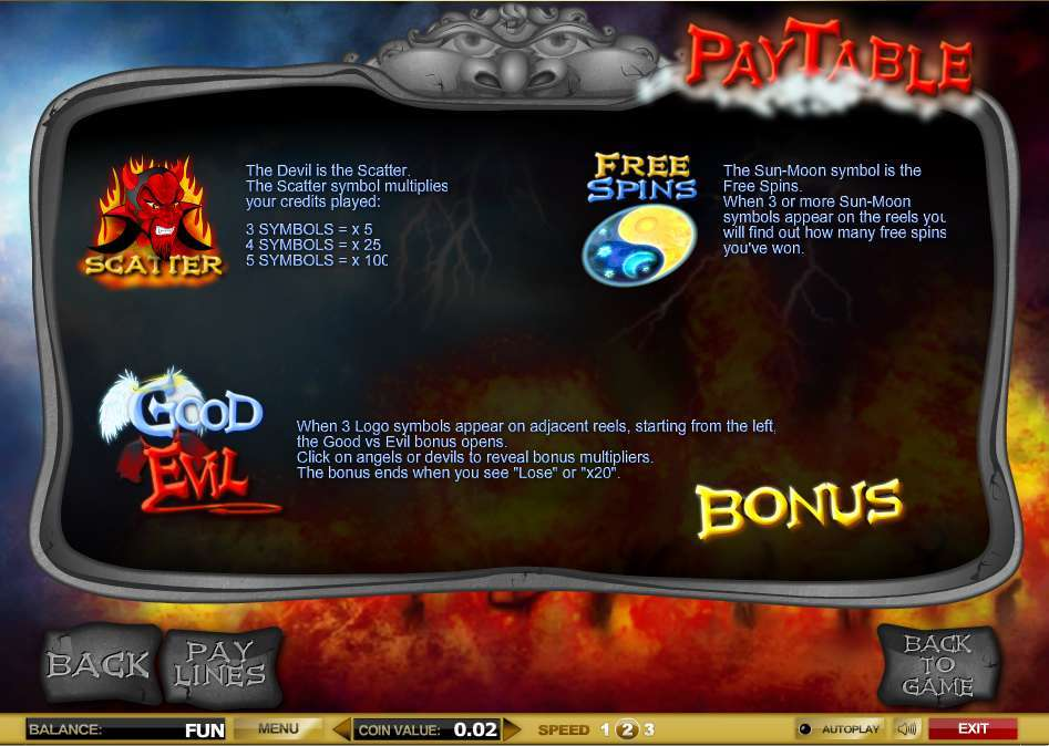 Game Review Good and Evil