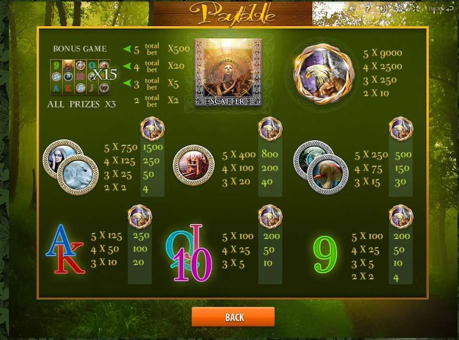 Game Review The Legend of Unicorn