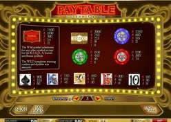 Game Review Golden Casino