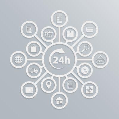 BitCoinUsageOnline247